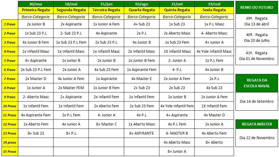 Agenda Regatas 2014