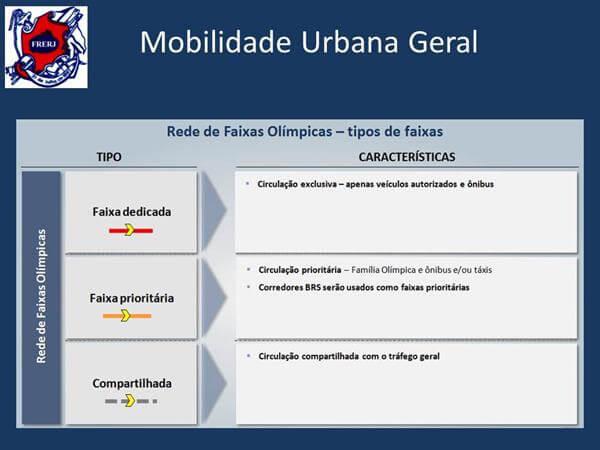 Agenda-Olimpiadas-2016-Brasil-Carioca-08